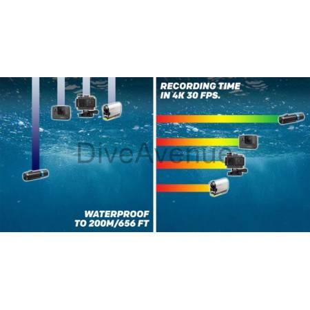Underwater 250m action camera PARALENZ+