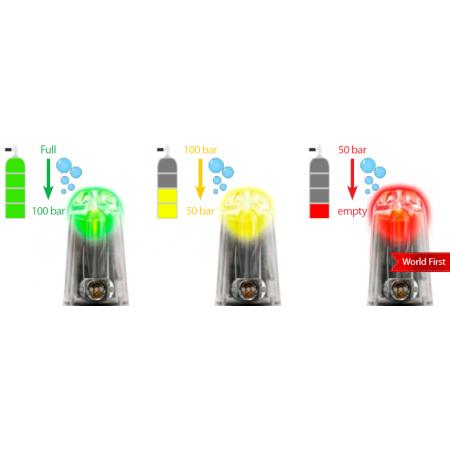 Color code wireless pressure transmitter Ratio