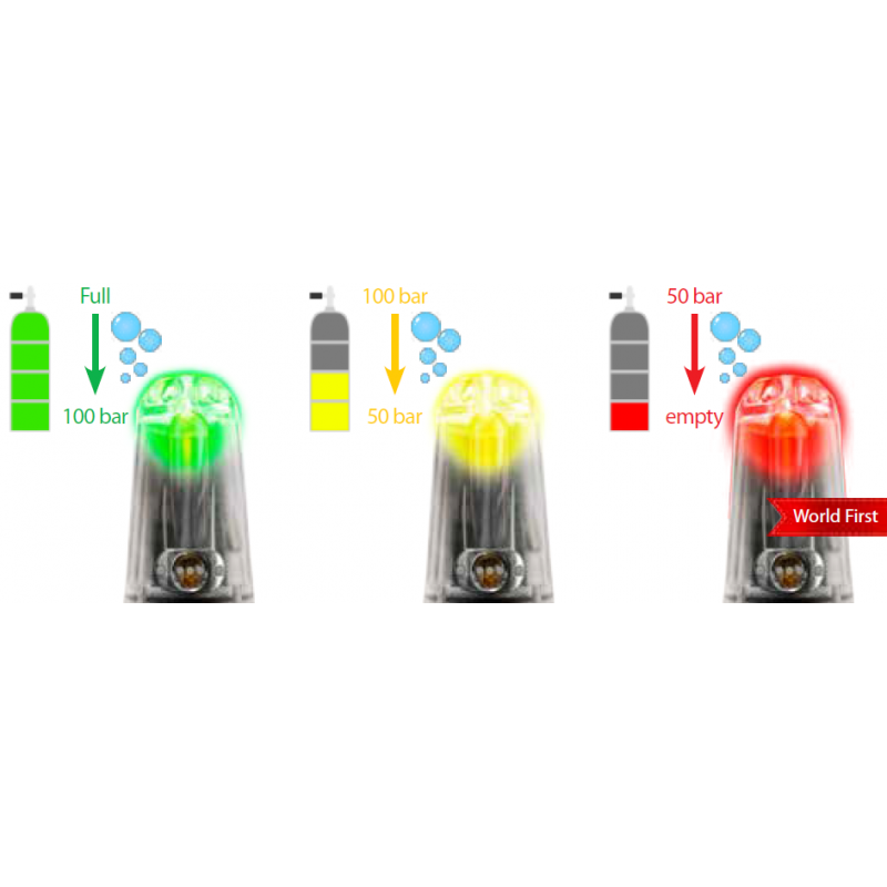 Transmetteur de pression Ratio pour iDive iX3M
