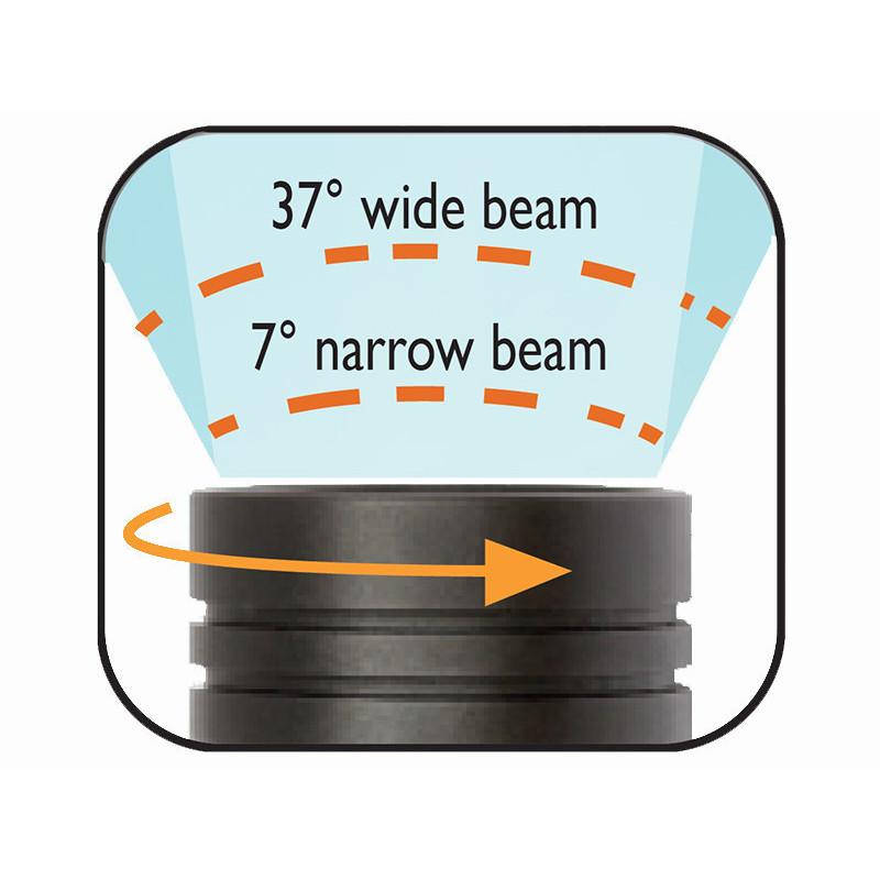 BigBlue CF1200P II LED light 7° to 37° beam