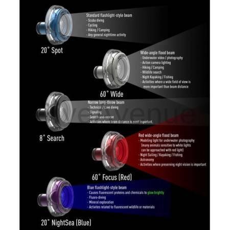 Phare Light & Motion GoBe S 500 SPOT Bleu