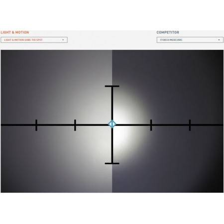 Light & Motion GoBe - Body 3.0Ah