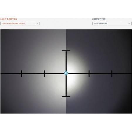 Tête Light & Motion GoBe 700 WIDE 60°