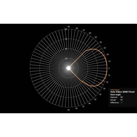 Phare Sola Video 3800 F Light & Motion  Flood 90°