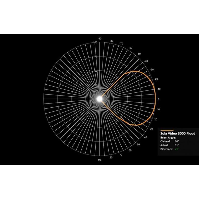 Phare Sola Video 3800 FC Light & Motion  Flood 90°