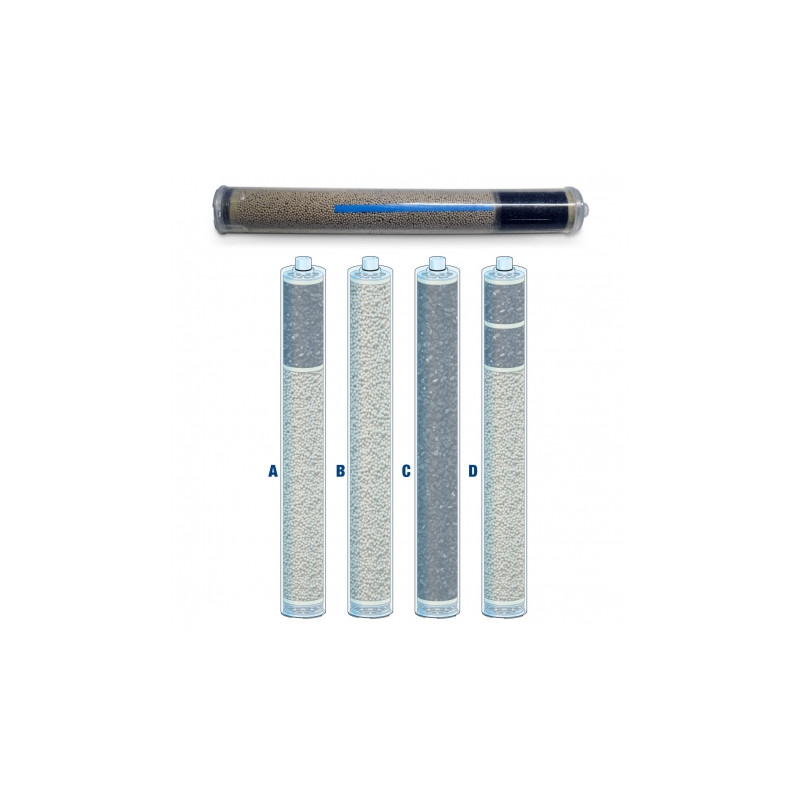 Active carbon filter Maxifiltre MCH 8 to 32 COLTRI